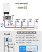 2张电热水器回水管安装图解,简单易懂让你完全掌握!