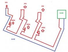 3个卫生间回水连接图,使用家装大循环布局是不错的选择!