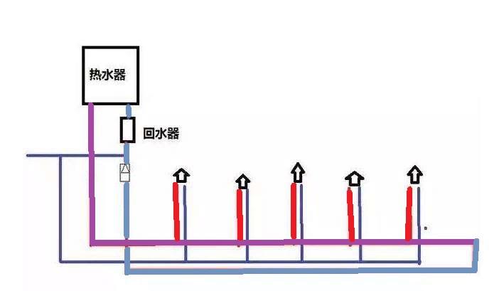 家装水大循环小循环图施工对比,让你一个细节就懂!