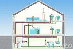 5层宾馆热水循环系统图,三个颜色的管子很明显!